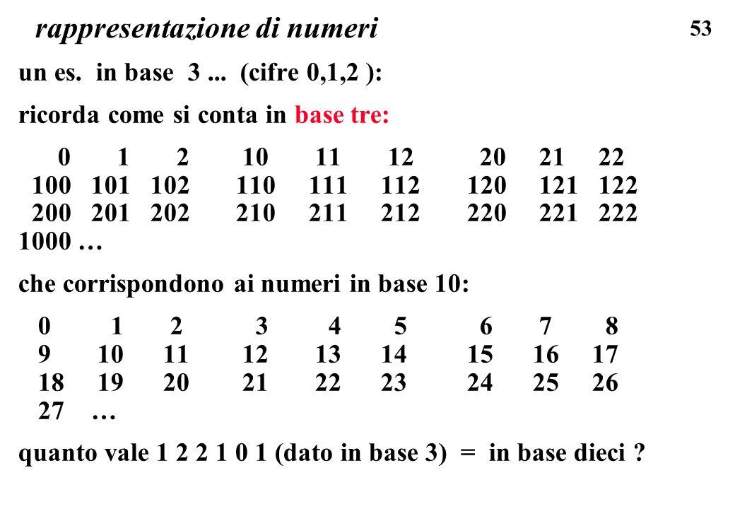 53 rappresentazione di numeri un es. in base 3... (cifre 0,1,2 ): ricorda come si conta in base tre: 0 1 2 10 11 12 20 21 22 100 101 102 110 111 112 1