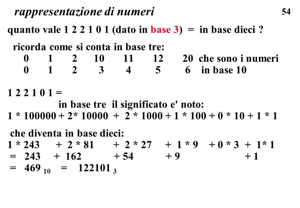 54 rappresentazione di numeri quanto vale 1 2 2 1 0 1 (dato in base 3) = in base dieci ? ricorda come si conta in base tre: 0 1 2 10 11 12 20 che sono