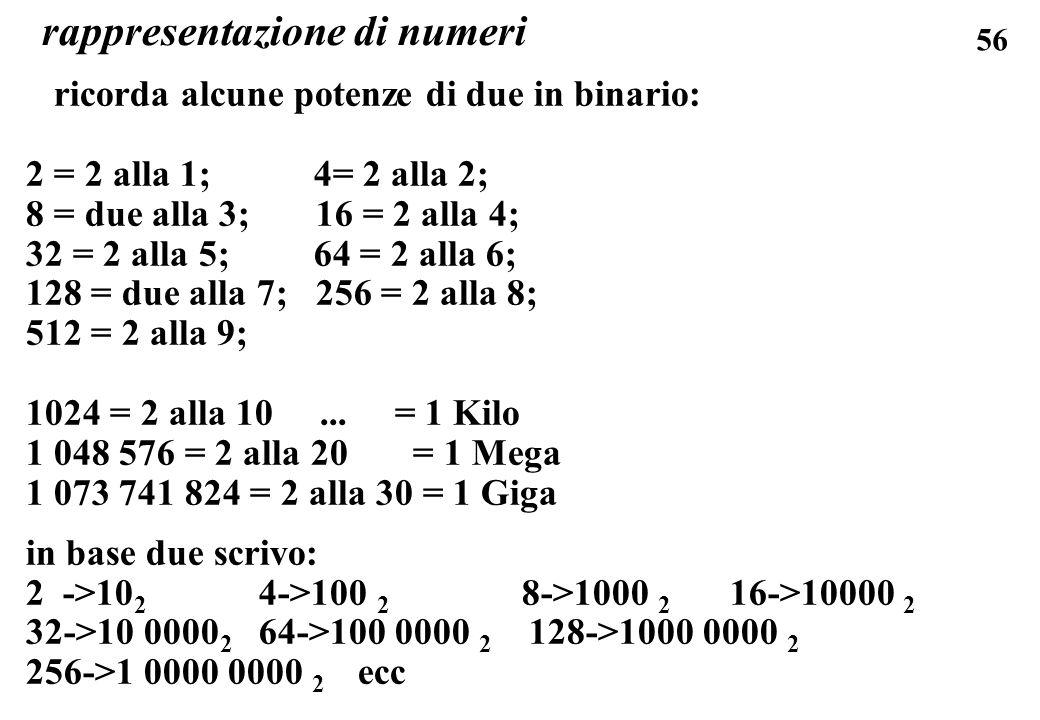 56 rappresentazione di numeri ricorda alcune potenze di due in binario: 2 = 2 alla 1; 4= 2 alla 2; 8 = due alla 3; 16 = 2 alla 4; 32 = 2 alla 5; 64 =