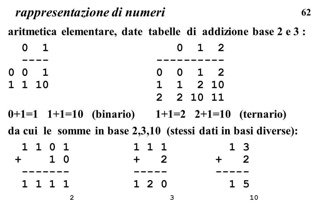 62 rappresentazione di numeri aritmetica elementare, date tabelle di addizione base 2 e 3 : 0 1 0 1 2 ---- ---------- 0 0 10 0 1 2 1 1 101 1 2 10 2 2