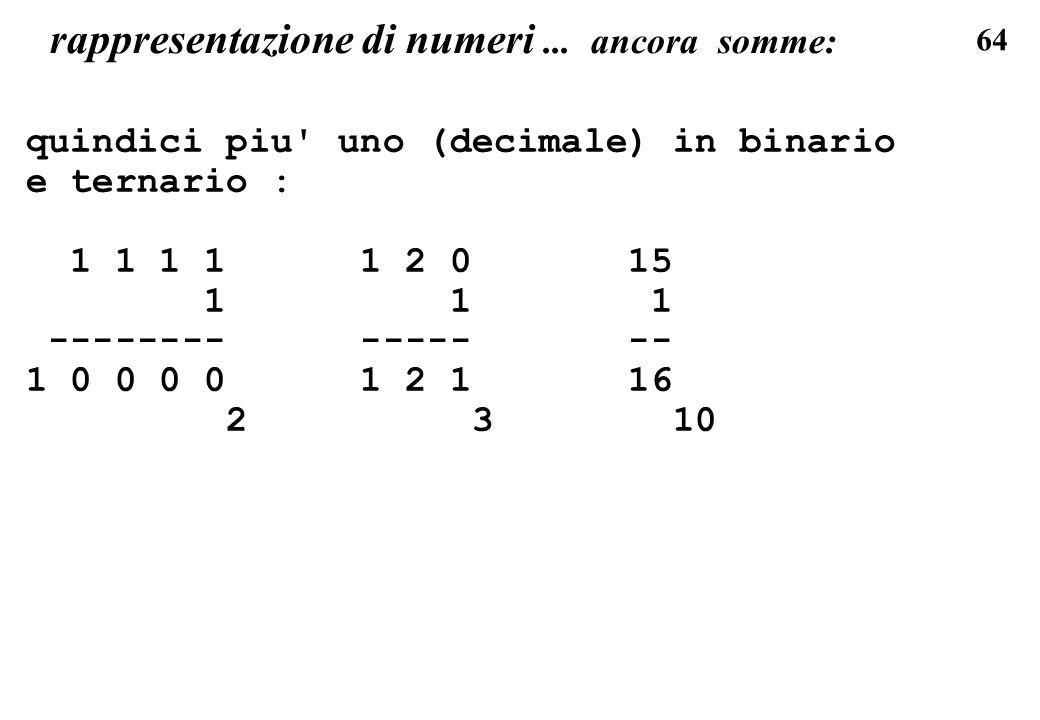 64 rappresentazione di numeri... ancora somme: quindici piu' uno (decimale) in binario e ternario : 1 1 1 1 1 2 0 15 1 1 1 -------- ----- -- 1 0 0 0 0