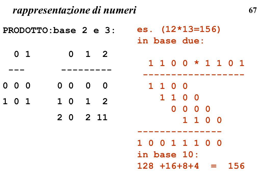 67 rappresentazione di numeri es. (12*13=156) in base due: 1 1 0 0 * 1 1 0 1 ------------------ 1 1 0 0 0 0 0 0 1 1 0 0 --------------- 1 0 0 1 1 1 0