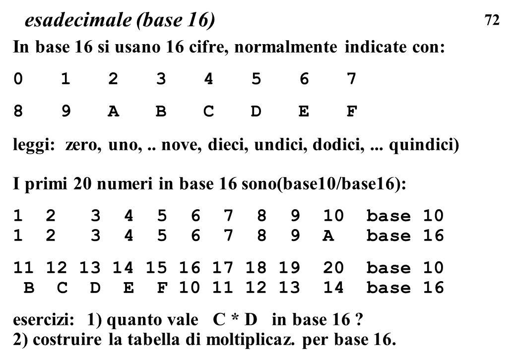 72 esadecimale (base 16) In base 16 si usano 16 cifre, normalmente indicate con: 01234567 89ABCDEF leggi: zero, uno,.. nove, dieci, undici, dodici,...