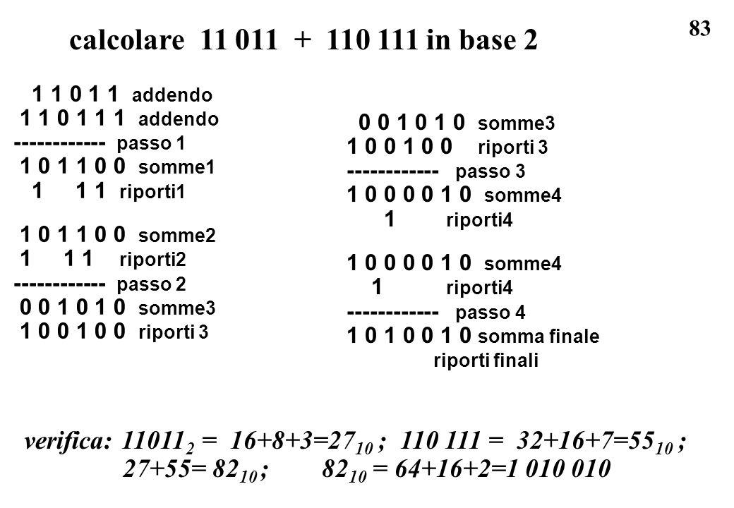 83 1 1 0 1 1 addendo 1 1 0 1 1 1 addendo ------------ passo 1 1 0 1 1 0 0 somme1 1 1 1 riporti1 1 0 1 1 0 0 somme2 1 1 1 riporti2 ------------ passo 2