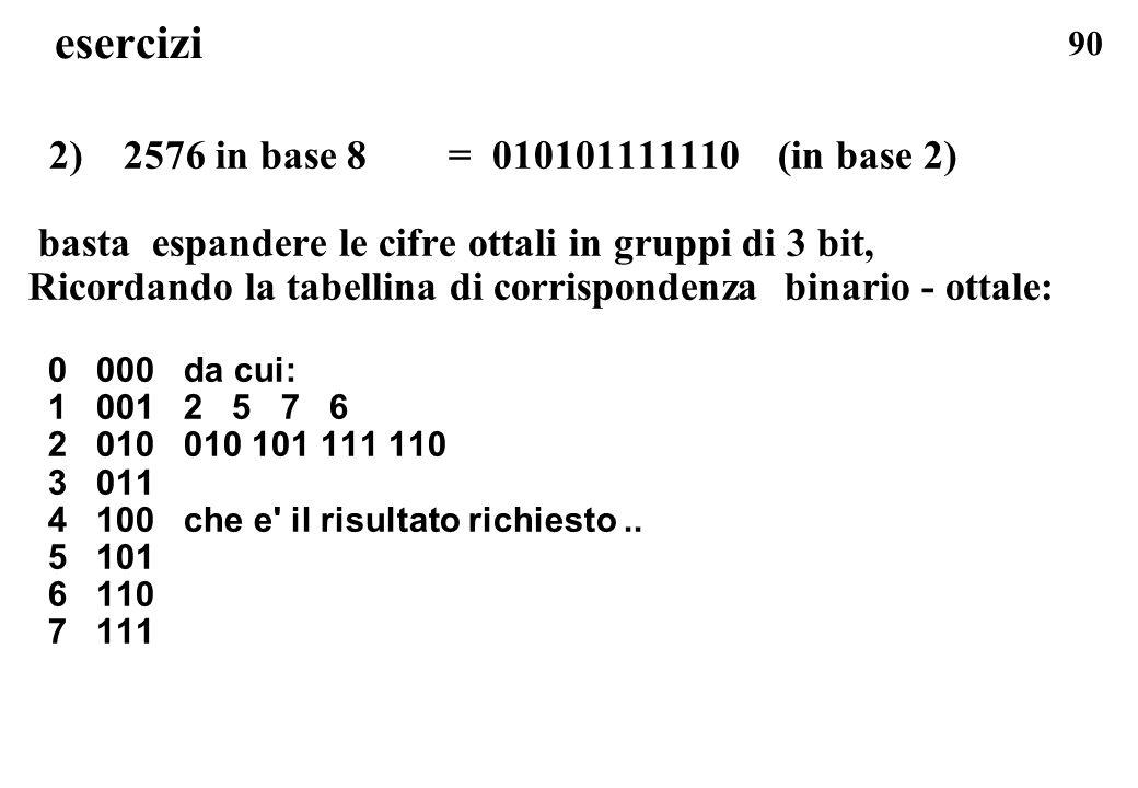 90 esercizi 2) 2576 in base 8= 010101111110 (in base 2) basta espandere le cifre ottali in gruppi di 3 bit, Ricordando la tabellina di corrispondenza