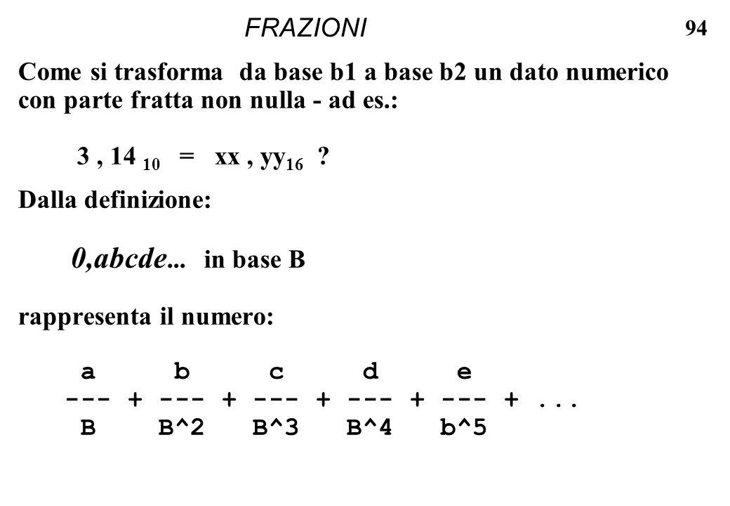 94 FRAZIONI Come si trasforma da base b1 a base b2 un dato numerico con parte fratta non nulla - ad es.: 3, 14 10 = xx, yy 16 ? Dalla definizione: 0,a