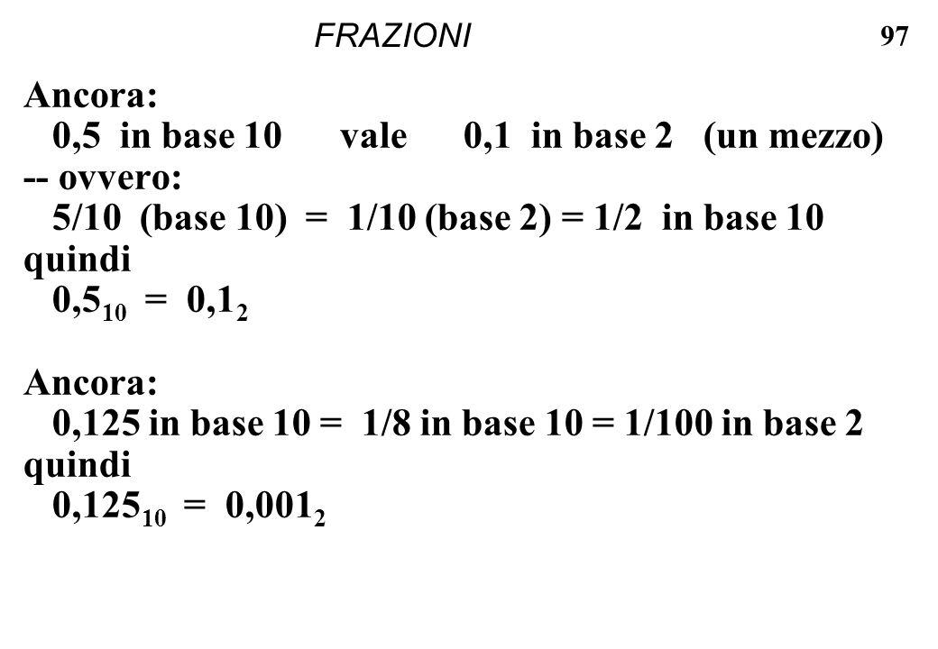 97 FRAZIONI Ancora: 0,5 in base 10 vale 0,1 in base 2 (un mezzo) -- ovvero: 5/10 (base 10) = 1/10 (base 2) = 1/2 in base 10 quindi 0,5 10 = 0,1 2 Anco