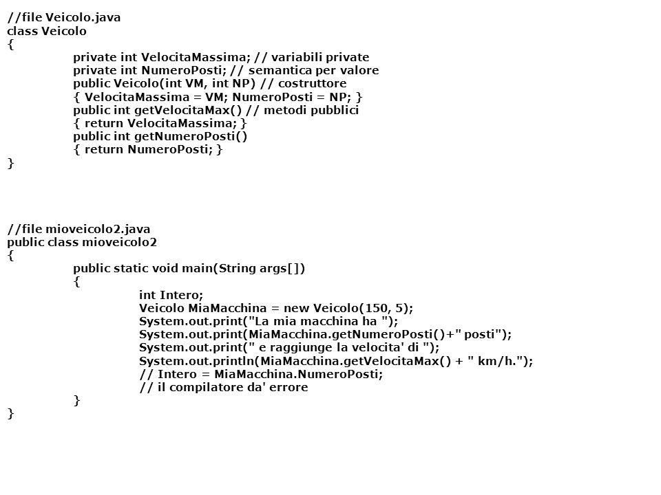 //file Veicolo.java class Veicolo { private int VelocitaMassima; // variabili private private int NumeroPosti; // semantica per valore public Veicolo(int VM, int NP) // costruttore { VelocitaMassima = VM; NumeroPosti = NP; } public int getVelocitaMax() // metodi pubblici { return VelocitaMassima; } public int getNumeroPosti() { return NumeroPosti; } } //file mioveicolo2.java public class mioveicolo2 { public static void main(String args[]) { int Intero; Veicolo MiaMacchina = new Veicolo(150, 5); System.out.print( La mia macchina ha ); System.out.print(MiaMacchina.getNumeroPosti()+ posti ); System.out.print( e raggiunge la velocita di ); System.out.println(MiaMacchina.getVelocitaMax() + km/h. ); // Intero = MiaMacchina.NumeroPosti; // il compilatore da errore }
