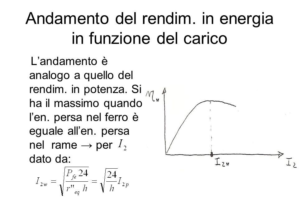 Andamento del rendim. in energia in funzione del carico Landamento è analogo a quello del rendim. in potenza. Si ha il massimo quando len. persa nel f