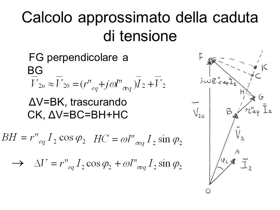 Calcolo approssimato della caduta di tensione FG perpendicolare a BG ΔV=BK, trascurando CK, ΔV=BC=BH+HC