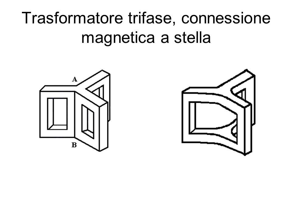 Trasformatore trifase, connessione magnetica a stella