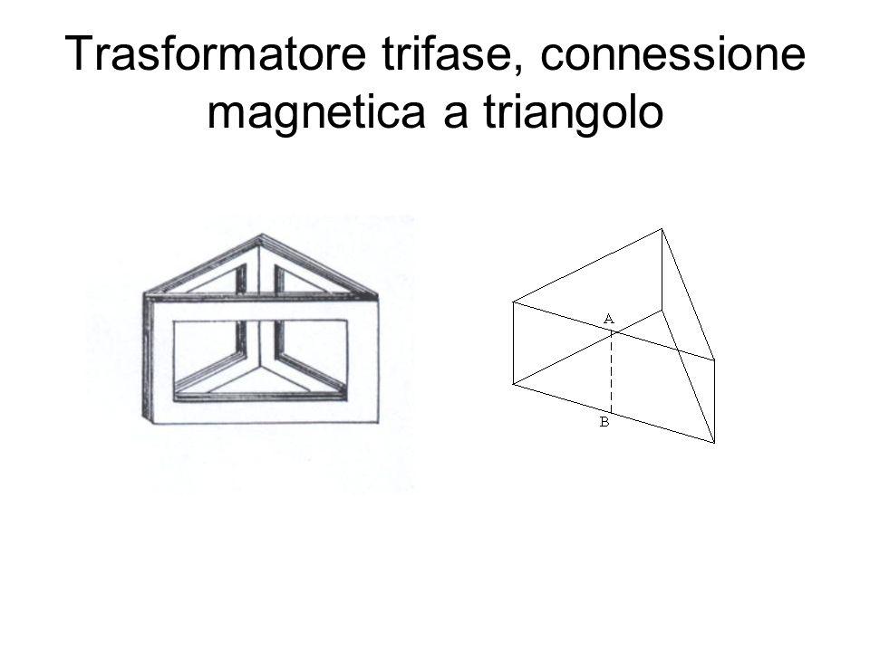 Trasformatore trifase, connessione magnetica a triangolo
