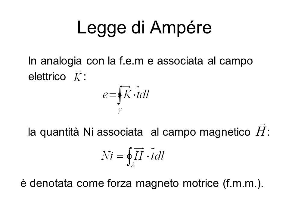 Legge di Ampére In analogia con la f.e.m e associata al campo elettrico : la quantità Ni associata al campo magnetico : è denotata come forza magneto