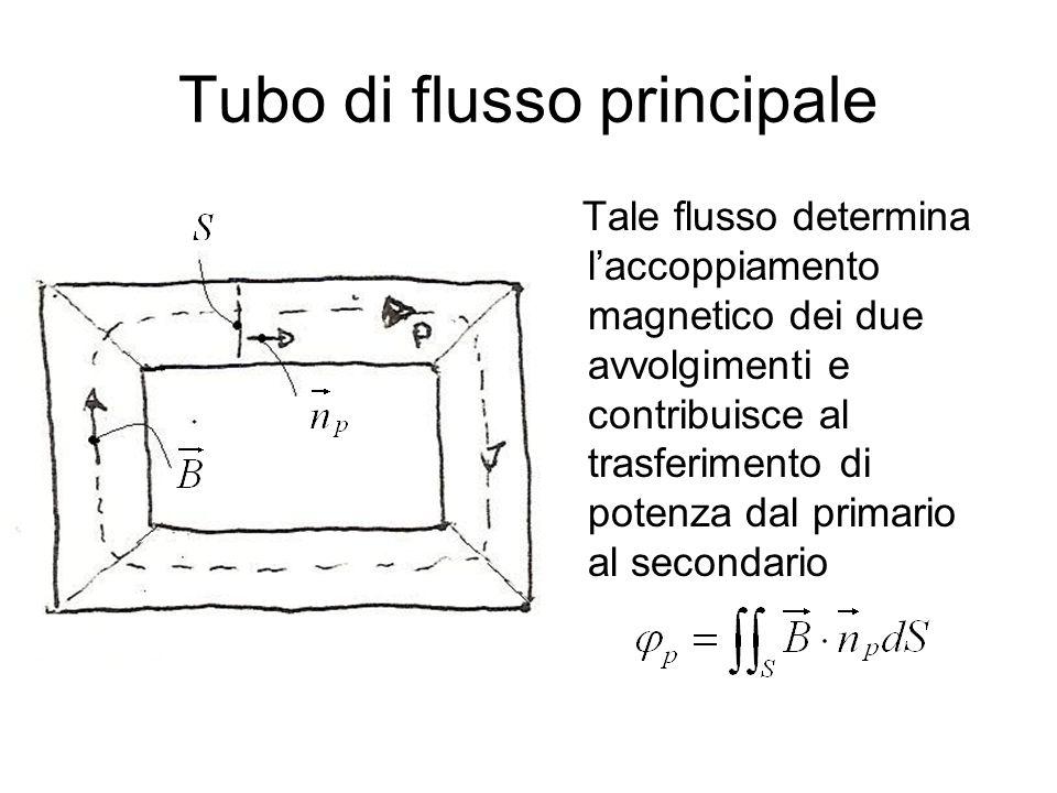 Tubo di flusso principale Tale flusso determina laccoppiamento magnetico dei due avvolgimenti e contribuisce al trasferimento di potenza dal primario