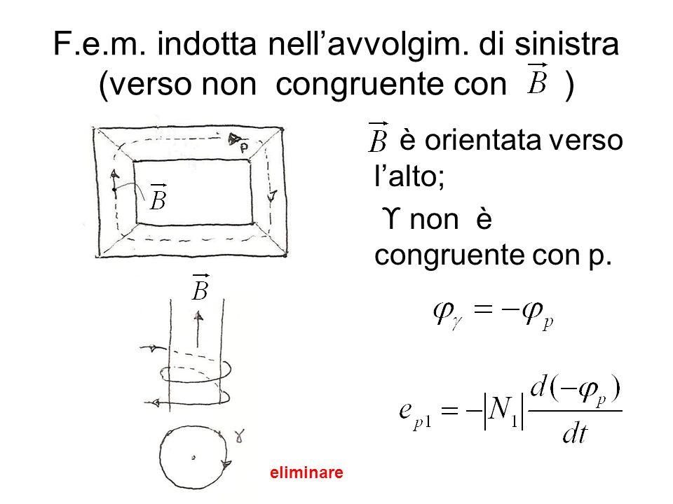 F.e.m. indotta nellavvolgim. di sinistra (verso non congruente con ) è orientata verso lalto; ϒ non è congruente con p. eliminare