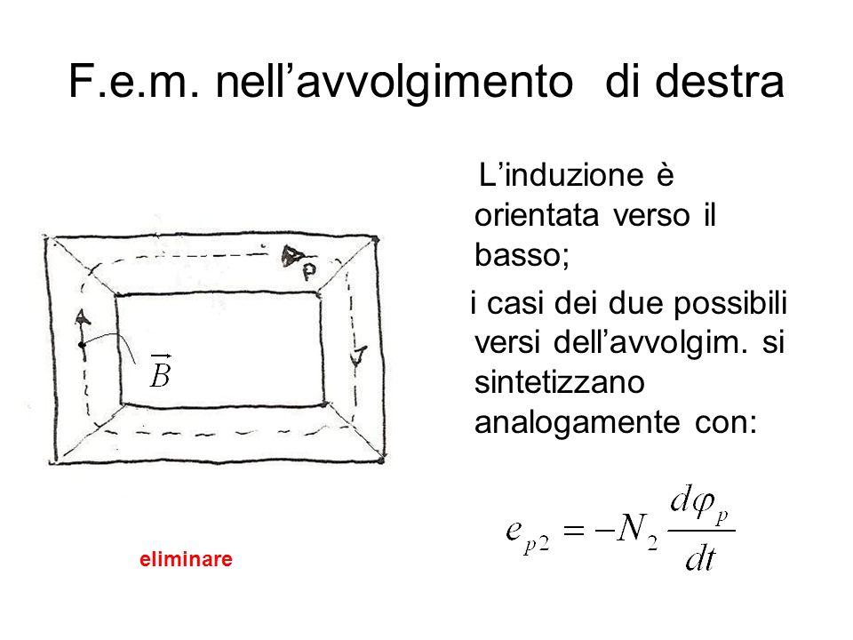 F.e.m. nellavvolgimento di destra Linduzione è orientata verso il basso; i casi dei due possibili versi dellavvolgim. si sintetizzano analogamente con