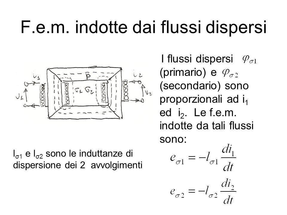 F.e.m. indotte dai flussi dispersi I flussi dispersi (primario) e (secondario) sono proporzionali ad i 1 ed i 2. Le f.e.m. indotte da tali flussi sono