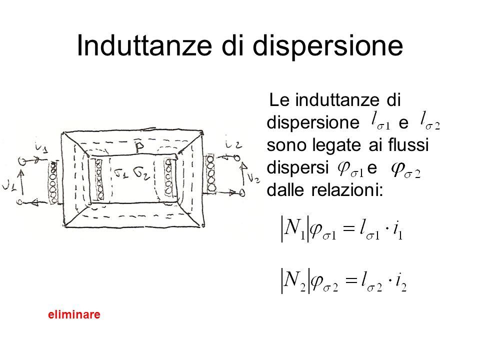 Induttanze di dispersione Le induttanze di dispersione e sono legate ai flussi dispersi e dalle relazioni: eliminare