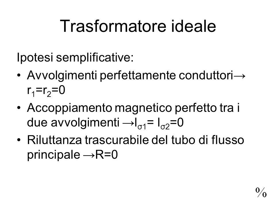 Trasformatore ideale Ipotesi semplificative: Avvolgimenti perfettamente conduttori r 1 =r 2 =0 Accoppiamento magnetico perfetto tra i due avvolgimenti