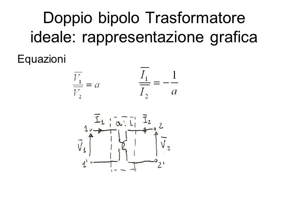 Doppio bipolo Trasformatore ideale: rappresentazione grafica Equazioni