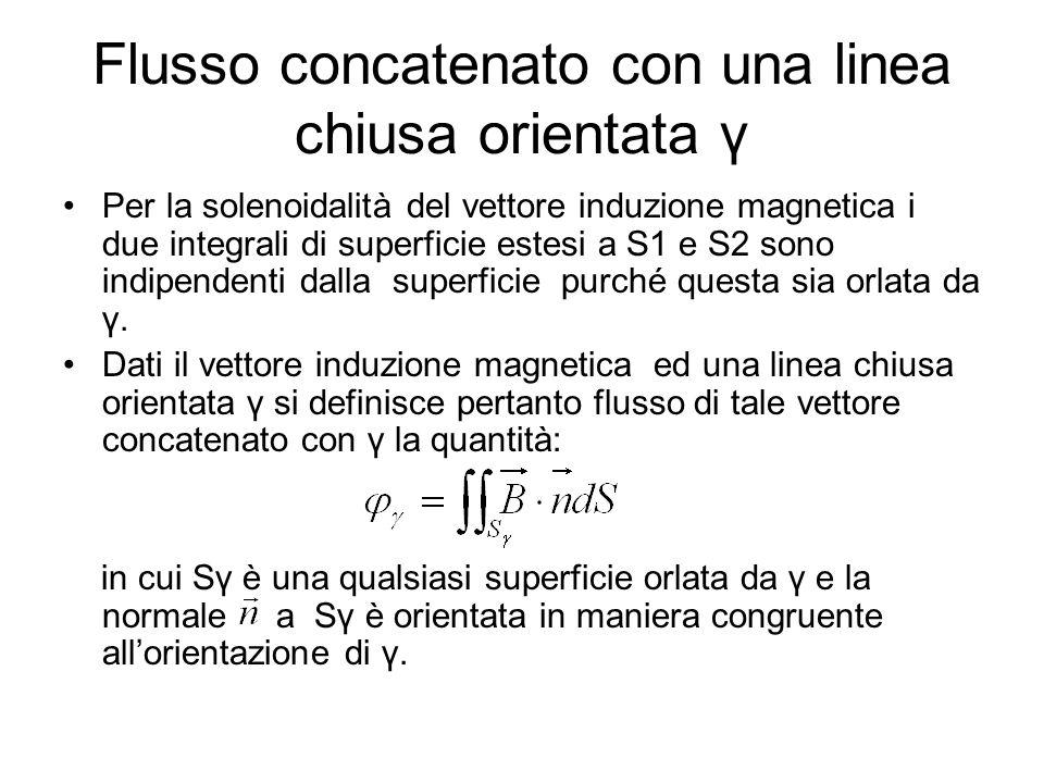 Flusso concatenato con una linea chiusa orientata γ Per la solenoidalità del vettore induzione magnetica i due integrali di superficie estesi a S1 e S