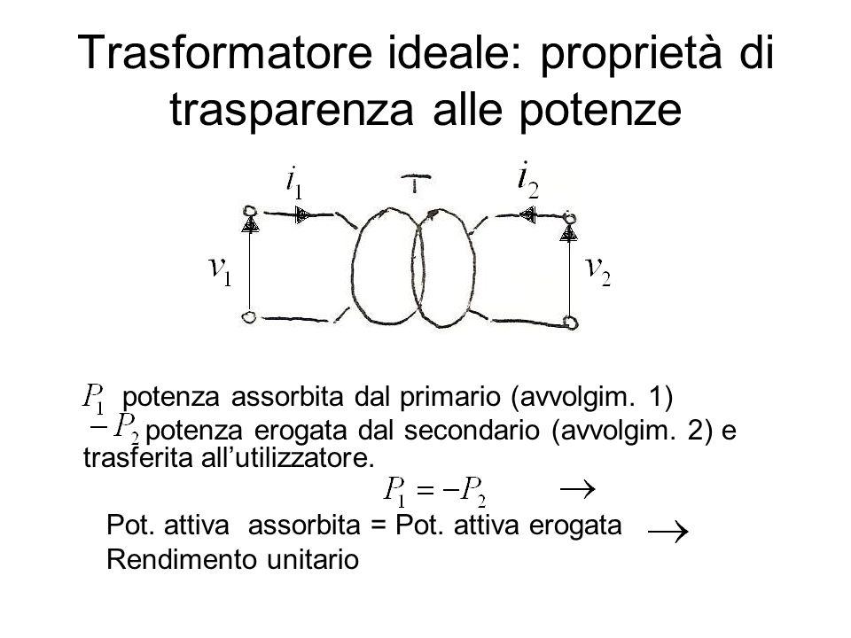 potenza assorbita dal primario (avvolgim. 1) potenza erogata dal secondario (avvolgim. 2) e trasferita allutilizzatore. Pot. attiva assorbita = Pot. a