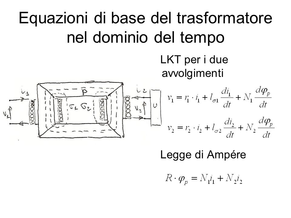 Equazioni di base del trasformatore nel dominio del tempo LKT per i due avvolgimenti Legge di Ampére