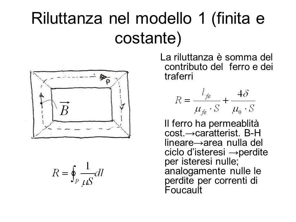 Riluttanza nel modello 1 (finita e costante) La riluttanza è somma del contributo del ferro e dei traferri Il ferro ha permeablità cost.caratterist. B