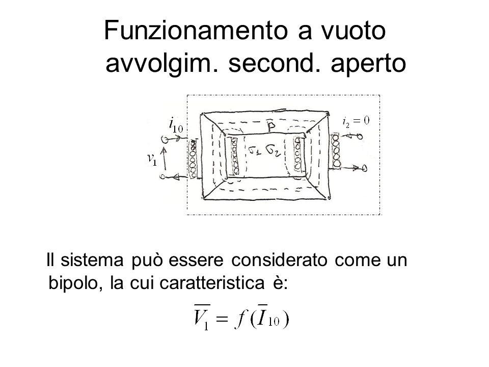 Funzionamento a vuoto avvolgim. second. aperto Il sistema può essere considerato come un bipolo, la cui caratteristica è: