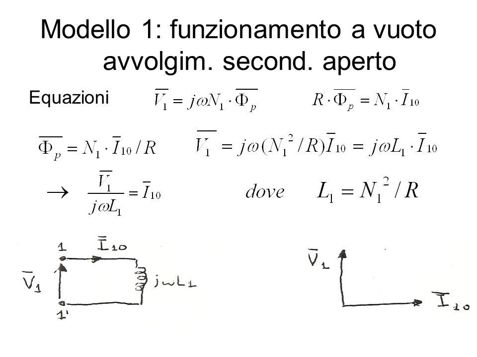 Modello 1: funzionamento a vuoto avvolgim. second. aperto Equazioni