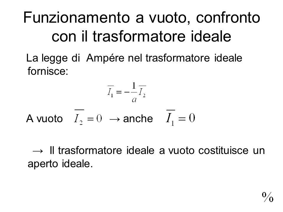 Funzionamento a vuoto, confronto con il trasformatore ideale La legge di Ampére nel trasformatore ideale fornisce: A vuoto anche Il trasformatore idea
