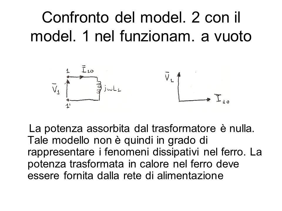 Confronto del model. 2 con il model. 1 nel funzionam. a vuoto La potenza assorbita dal trasformatore è nulla. Tale modello non è quindi in grado di ra