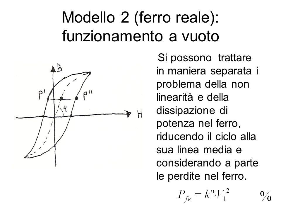 Modello 2 (ferro reale): funzionamento a vuoto Si possono trattare in maniera separata i problema della non linearità e della dissipazione di potenza