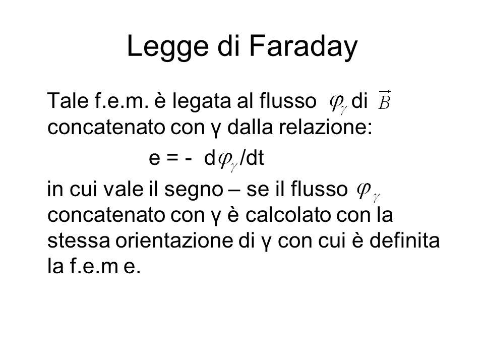 Legge di Faraday Tale f.e.m. è legata al flusso di concatenato con γ dalla relazione: e = - d /dt in cui vale il segno – se il flusso concatenato con