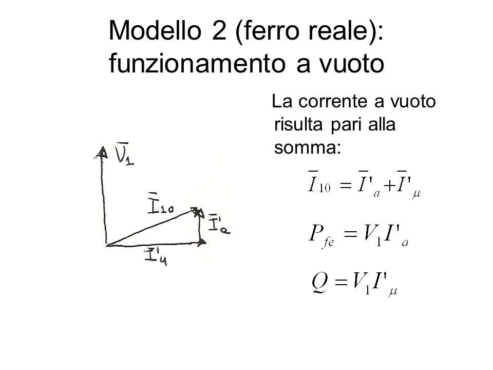 Modello 2 (ferro reale): funzionamento a vuoto La corrente a vuoto risulta pari alla somma: