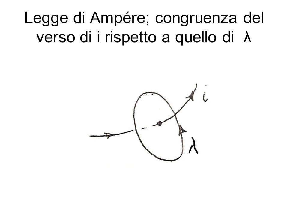 Legge di Ampére; congruenza del verso di i rispetto a quello di λ