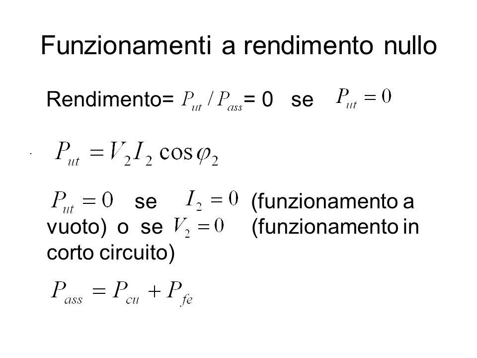 Funzionamenti a rendimento nullo Rendimento= = 0 se. se (funzionamento a vuoto) o se (funzionamento in corto circuito)