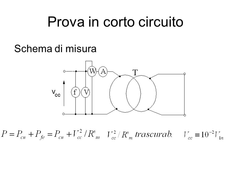 Prova in corto circuito Schema di misura