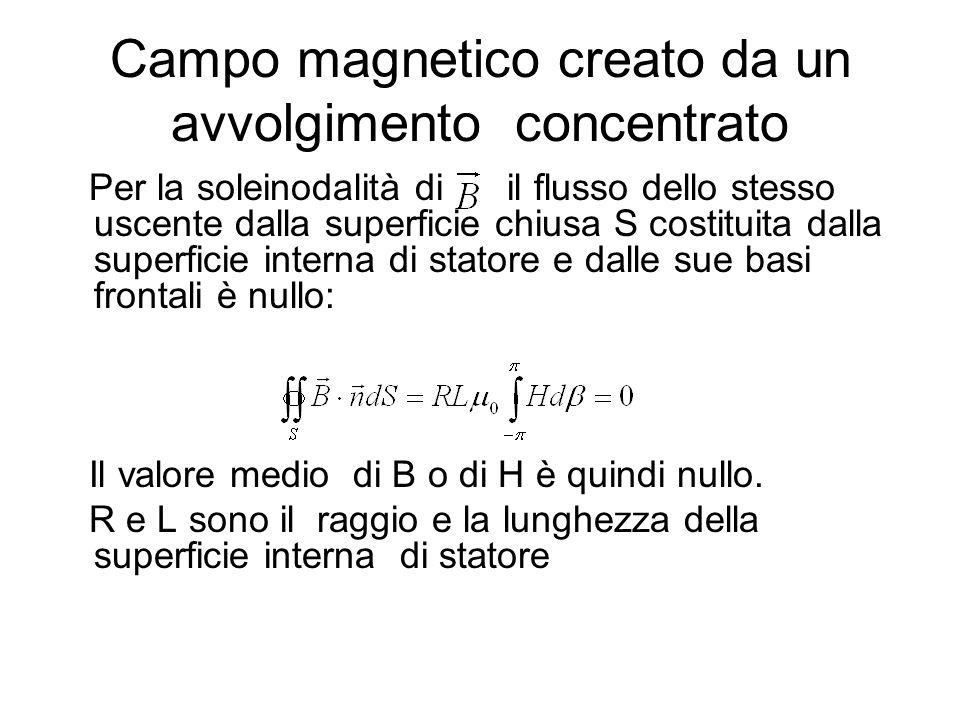 Campo magnetico creato da un avvolgimento concentrato Per la soleinodalità di il flusso dello stesso uscente dalla superficie chiusa S costituita dall