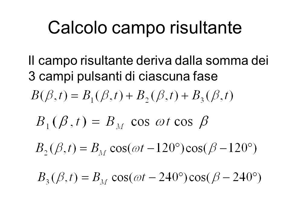 Calcolo campo risultante Il campo risultante deriva dalla somma dei 3 campi pulsanti di ciascuna fase