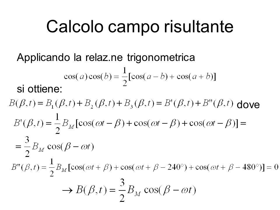 Calcolo campo risultante Applicando la relaz.ne trigonometrica si ottiene: dove