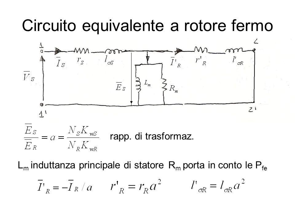 Circuito equivalente a rotore fermo rapp. di trasformaz. L m induttanza principale di statore R m porta in conto le P fe