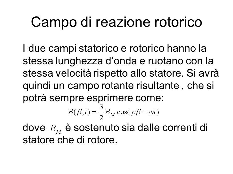 Campo di reazione rotorico I due campi statorico e rotorico hanno la stessa lunghezza donda e ruotano con la stessa velocità rispetto allo statore. Si