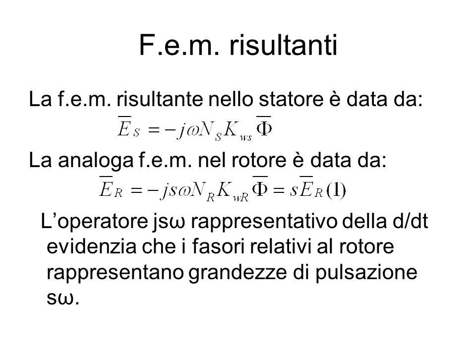 F.e.m. risultanti La f.e.m. risultante nello statore è data da: La analoga f.e.m. nel rotore è data da: Loperatore jsω rappresentativo della d/dt evid