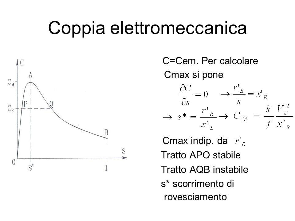 Coppia elettromeccanica C=Cem. Per calcolare Cmax si pone Cmax indip. da Tratto APO stabile Tratto AQB instabile s* scorrimento di rovesciamento