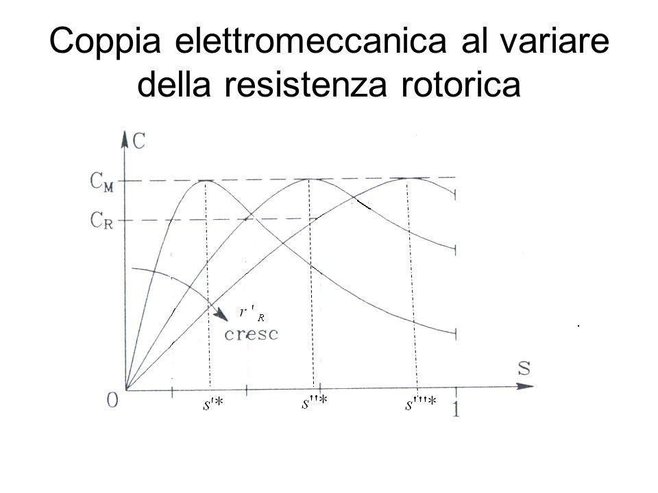 Coppia elettromeccanica al variare della resistenza rotorica