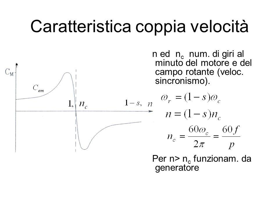 Caratteristica coppia velocità n ed n c num. di giri al minuto del motore e del campo rotante (veloc. sincronismo). Per n> n c funzionam. da generator