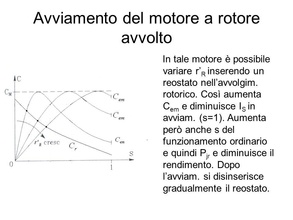 Avviamento del motore a rotore avvolto In tale motore è possibile variare r R inserendo un reostato nellavvolgim. rotorico. Così aumenta C em e diminu