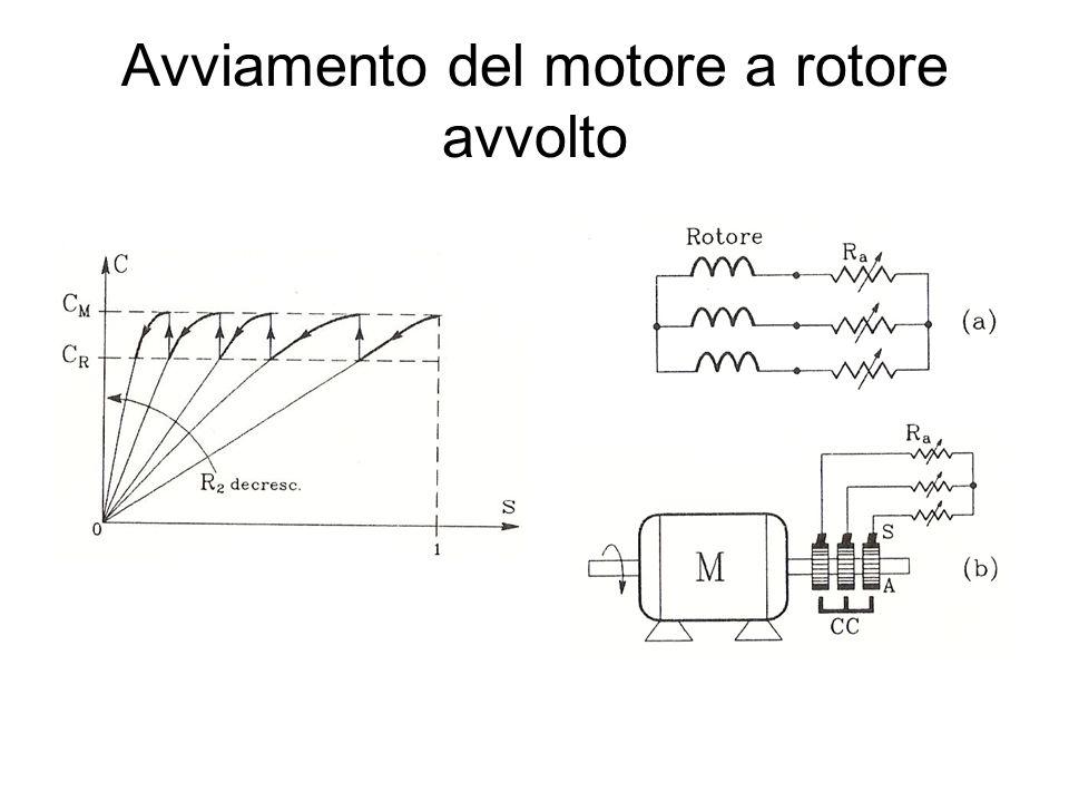 Avviamento del motore a rotore avvolto