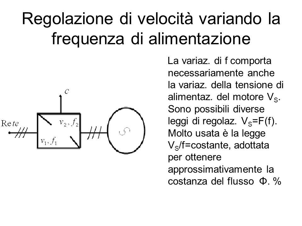 Regolazione di velocità variando la frequenza di alimentazione La variaz. di f comporta necessariamente anche la variaz. della tensione di alimentaz.